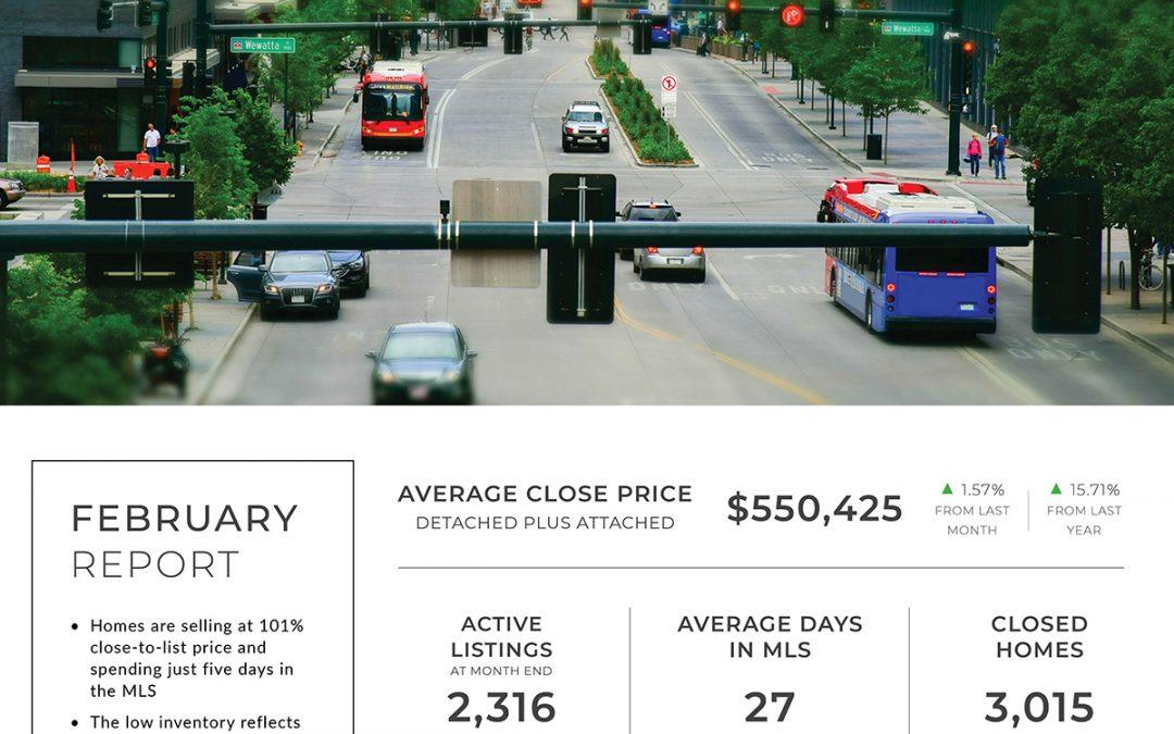 Denver Market Stats – February, 2021